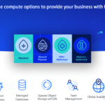 Reason to choose Digital Ocean cloud server for your business.