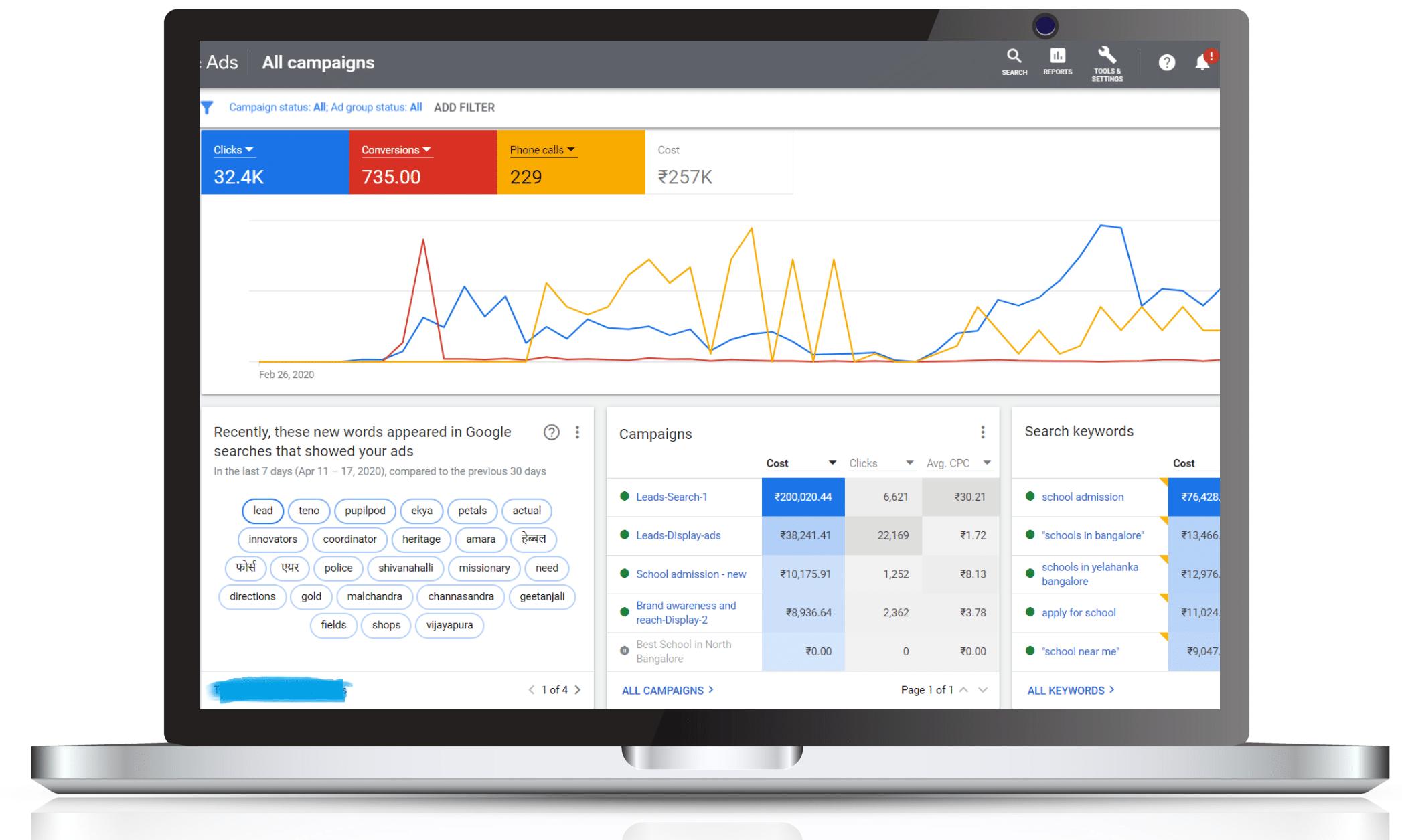 google adword agency