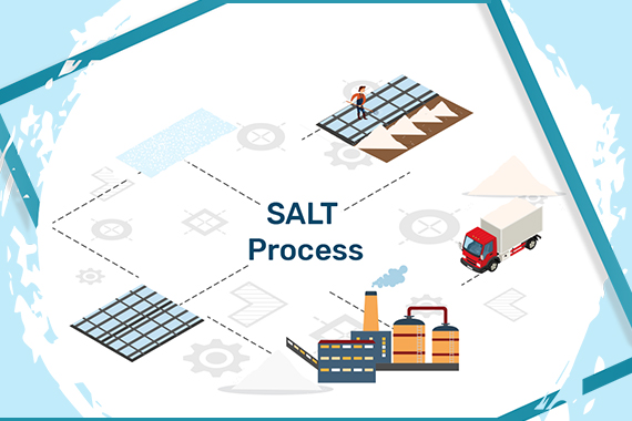 SKC-salt-process