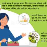 सावधान आप भोजन ले रहे है या विष?